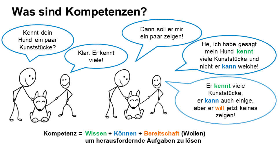 Kompetenzen_Stadler_short