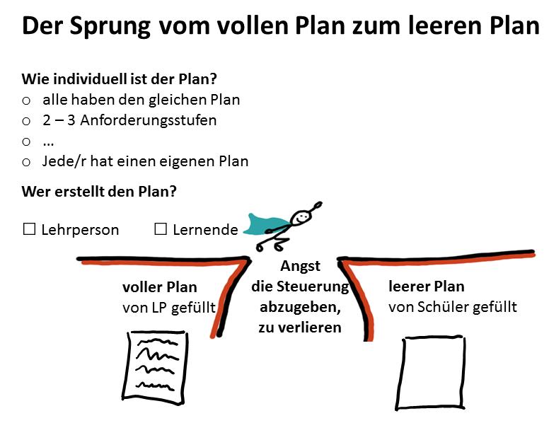 leerer_plan